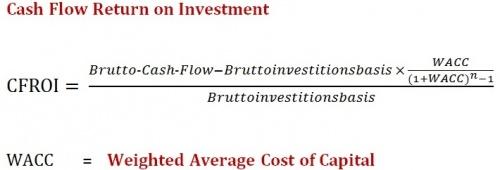 cash flow return on investment controlling wiki. Black Bedroom Furniture Sets. Home Design Ideas